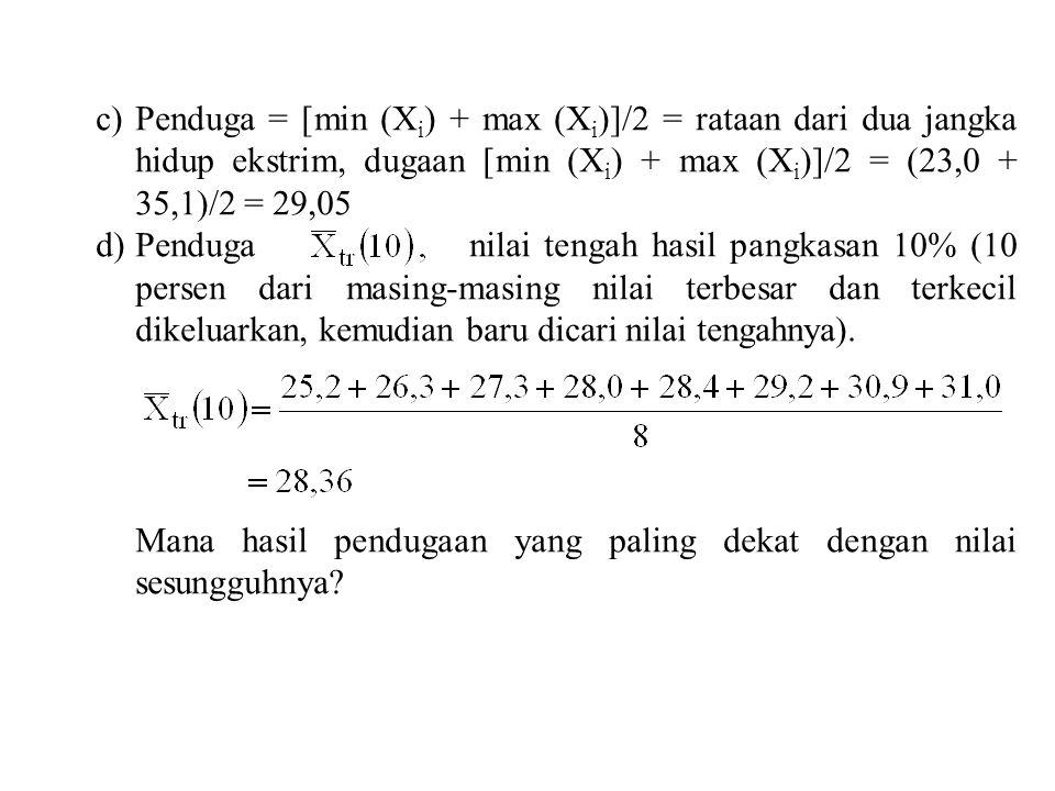 Penduga = [min (Xi) + max (Xi)]/2 = rataan dari dua jangka hidup ekstrim, dugaan [min (Xi) + max (Xi)]/2 = (23,0 + 35,1)/2 = 29,05